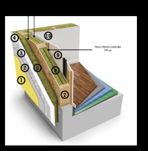 parete legno timber frame